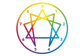 What Is the Enneagram? Why Do Christians Like It So Much?