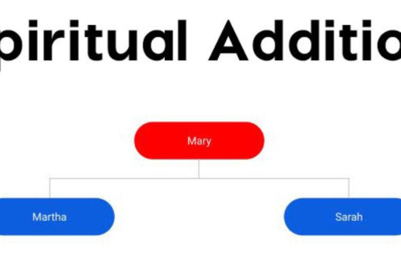 Here's how 'spiritual multiplication' works…